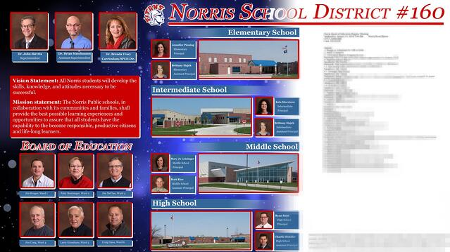 Norris School District Preview - Rise Vision
