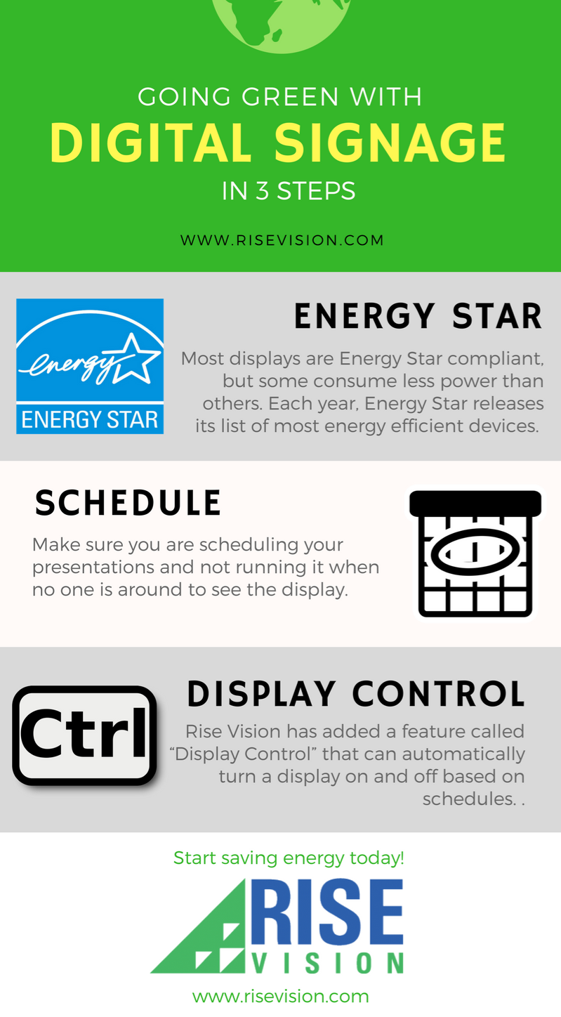 Going Green with digital signage Infographic