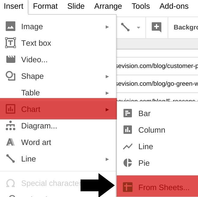 Sharing a Google Sheet in Google Slides