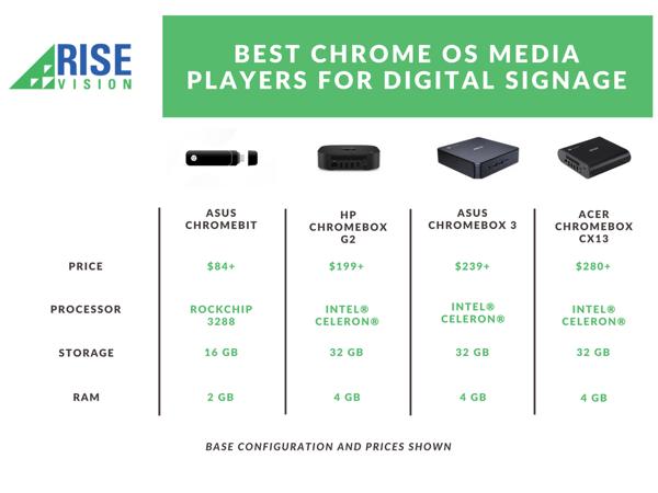 Chrome Media Player Table