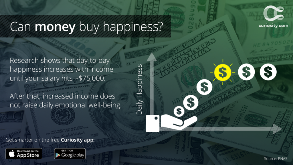 Curiosity.com-money- and-happiness-digital-signage-template