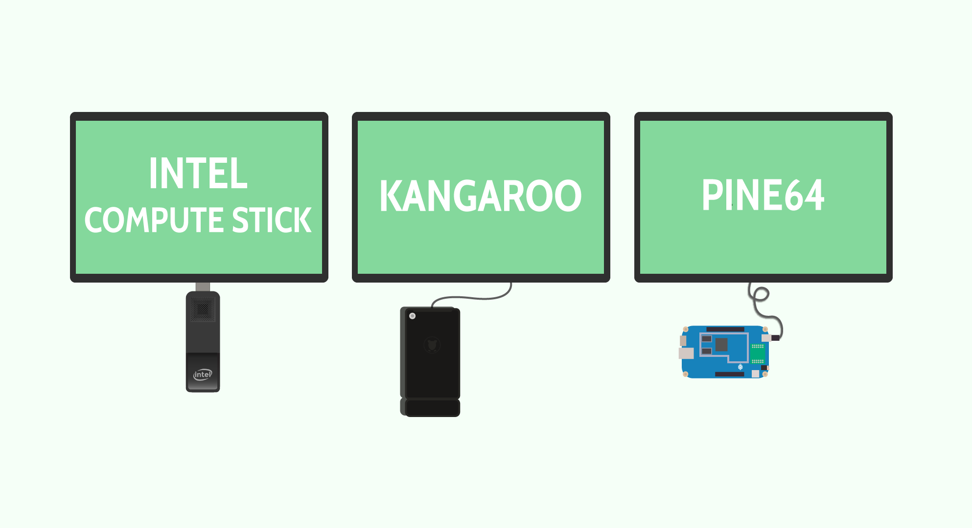 low cost digital signage media players