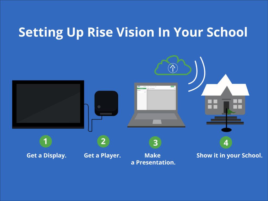 k-12 school digital signage