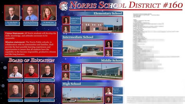 Norris School District Digital Signage Agenda
