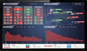 Digital Signage for Financial Markets