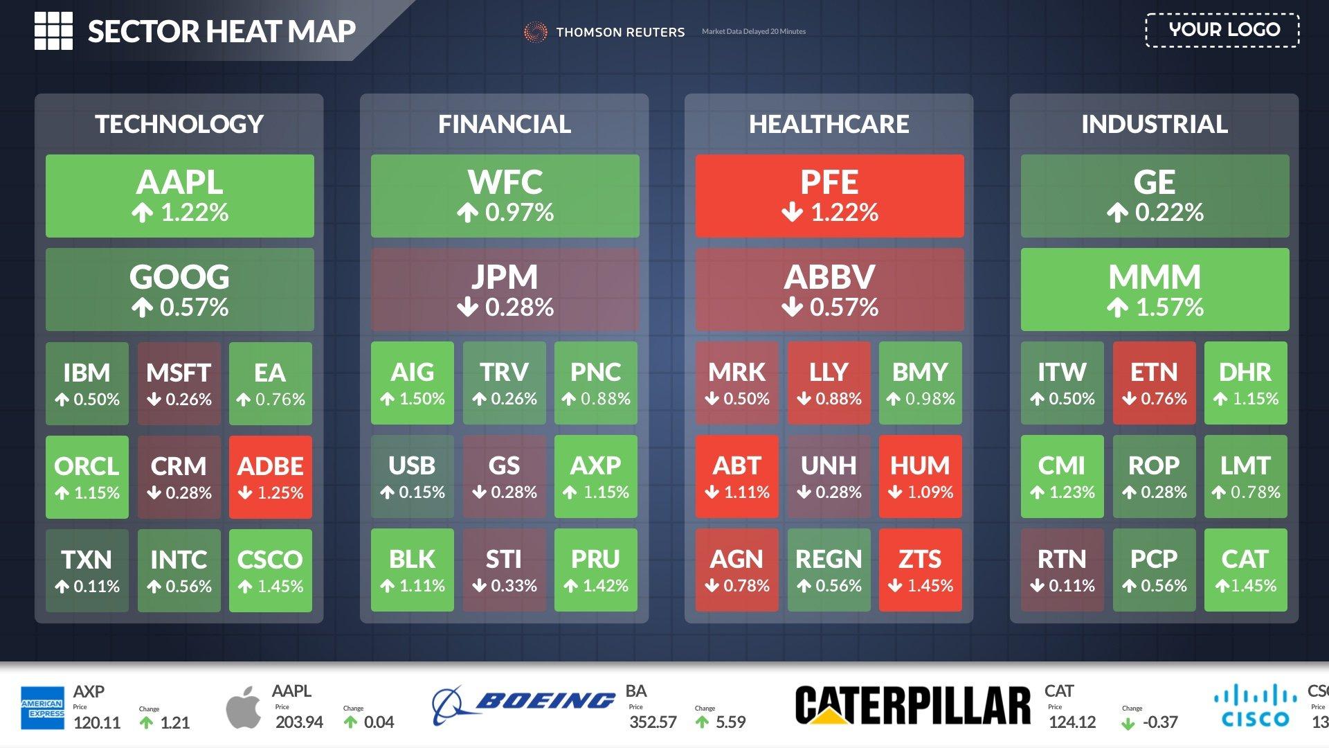 financial-single-heat-map