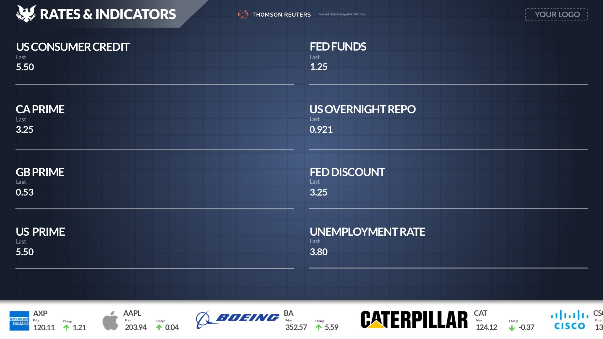 financial-single-rates-indicators