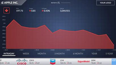 html template chart stocks refinitiv