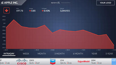 html-template-chart-stocks-refinitiv