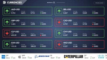 html template single currencies refinitiv