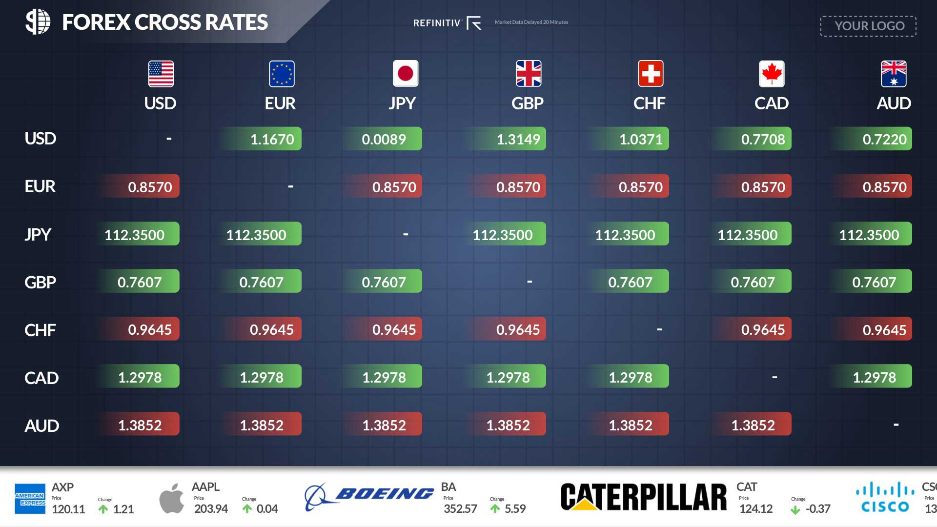 html template single forex table refinitiv