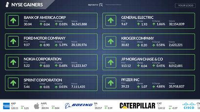 html template single nyse gainers refinitiv