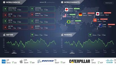 html template world indices refinitiv