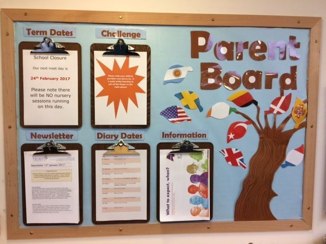 parents info board