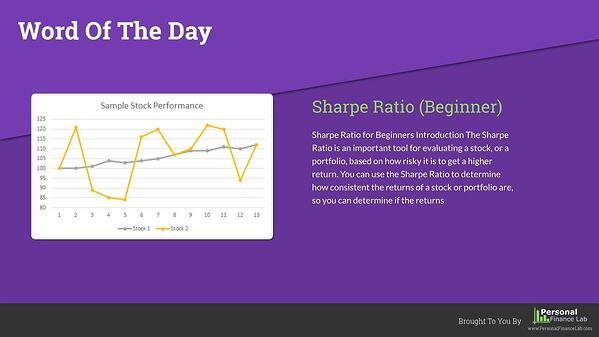 financial word of the day digital signage template