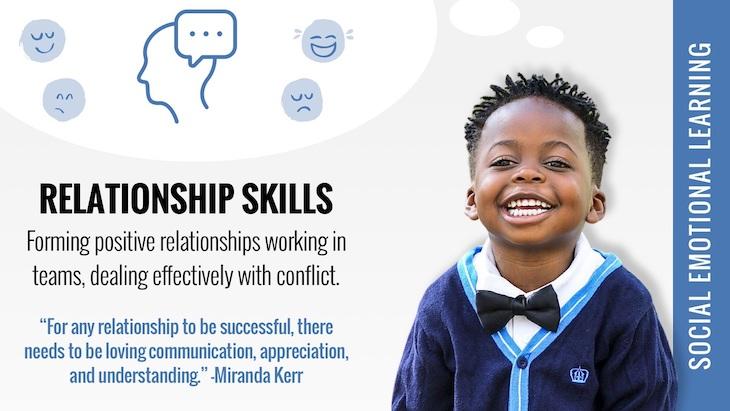social emotional learning relationship skills poster
