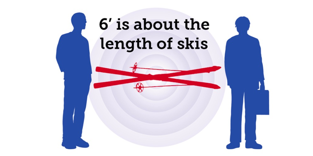 stay six feet away for social distancing infographic