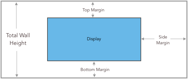 video wall margins