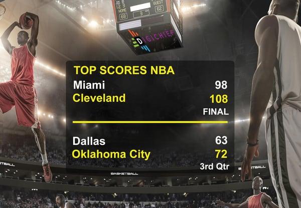 Sports Scores for Digital Signage