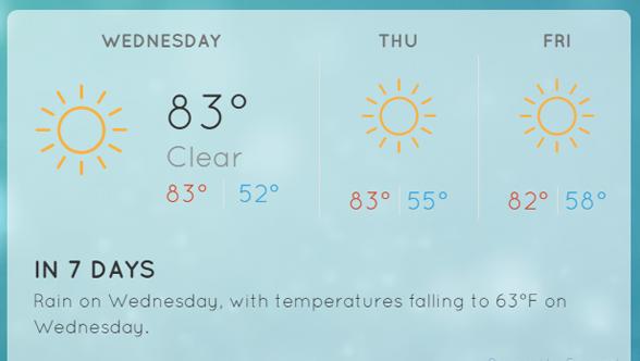weather for digital signage