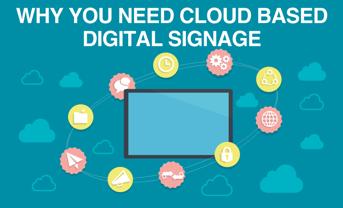 digital signage for finance