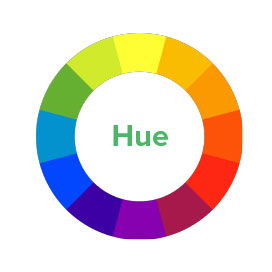 Color Hue Diagram