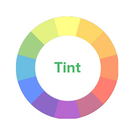Color Tint Diagram