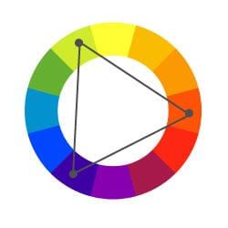 Triadic Color Diagram