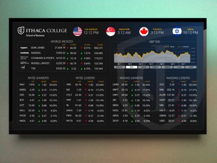 Financial Data Digital Signage