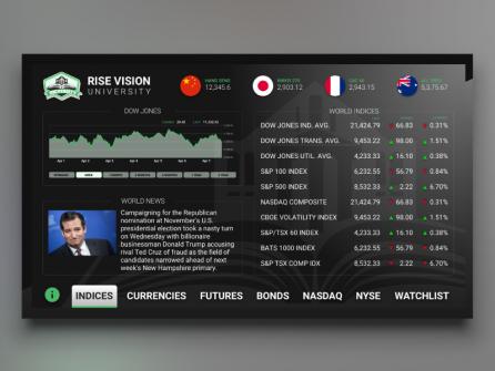 Rise Vision Interactive MarketWall