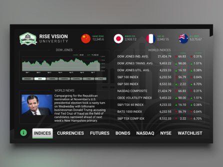 Rise Vision Interactive MarketWall