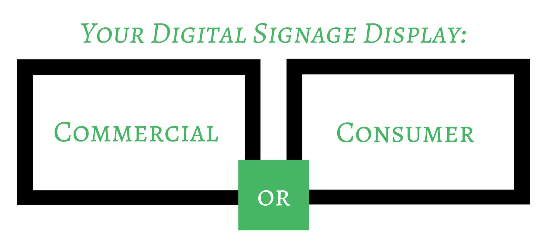 Your Digital Signage Display
