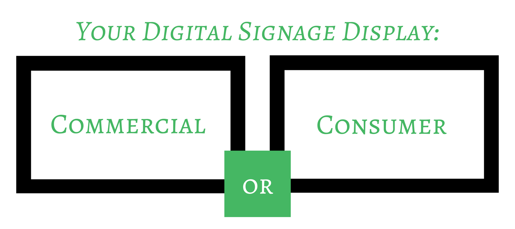 Your Digital Signage Display